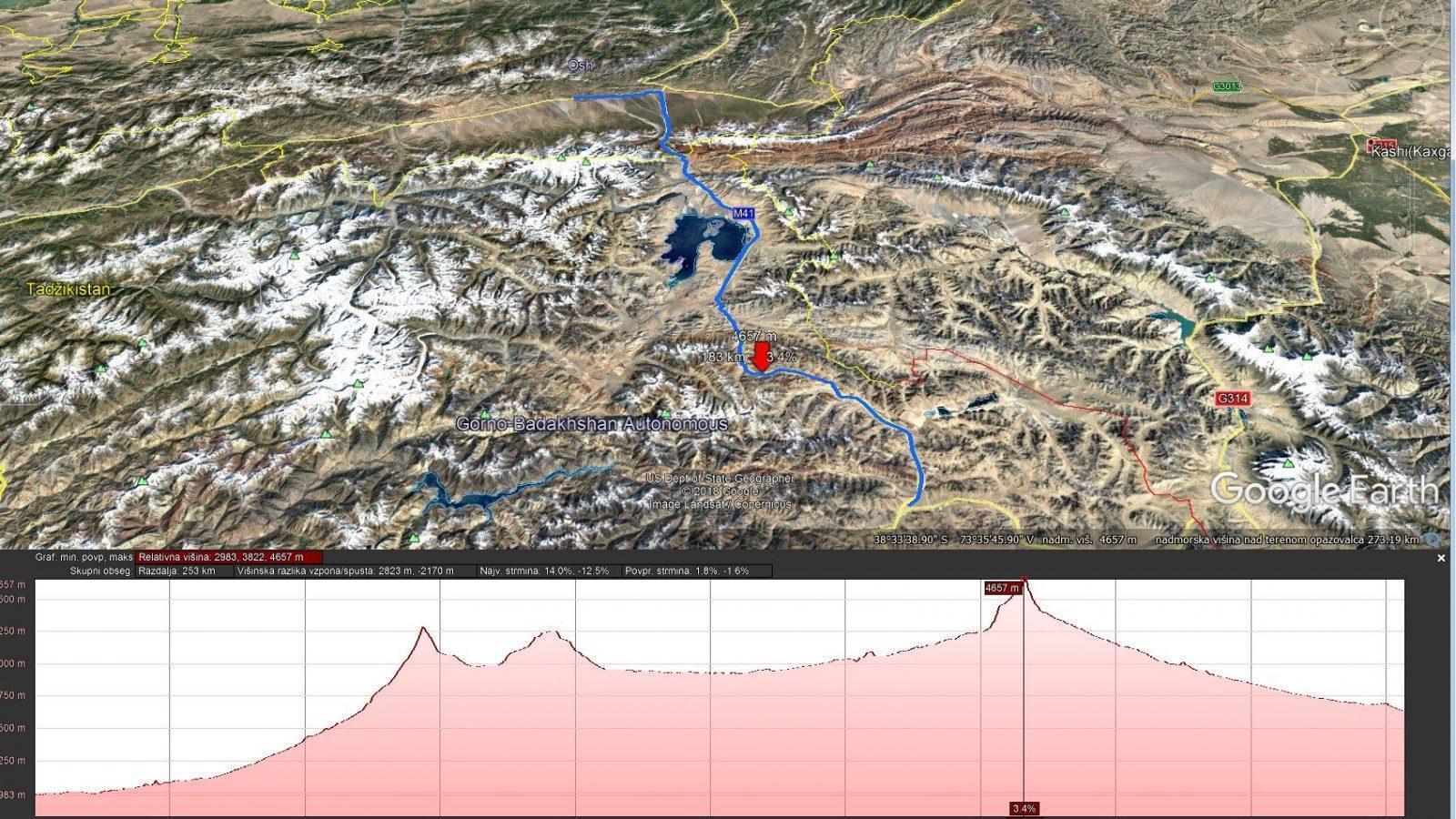Prelaz z najvišjo točko Pamirske ceste, kot tudi našega potovanja
